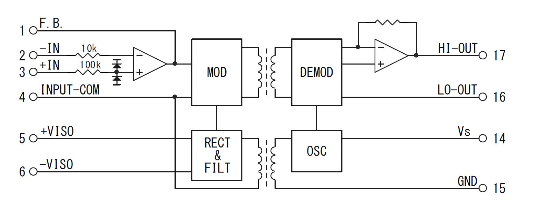 MISO505-F ブロック図
