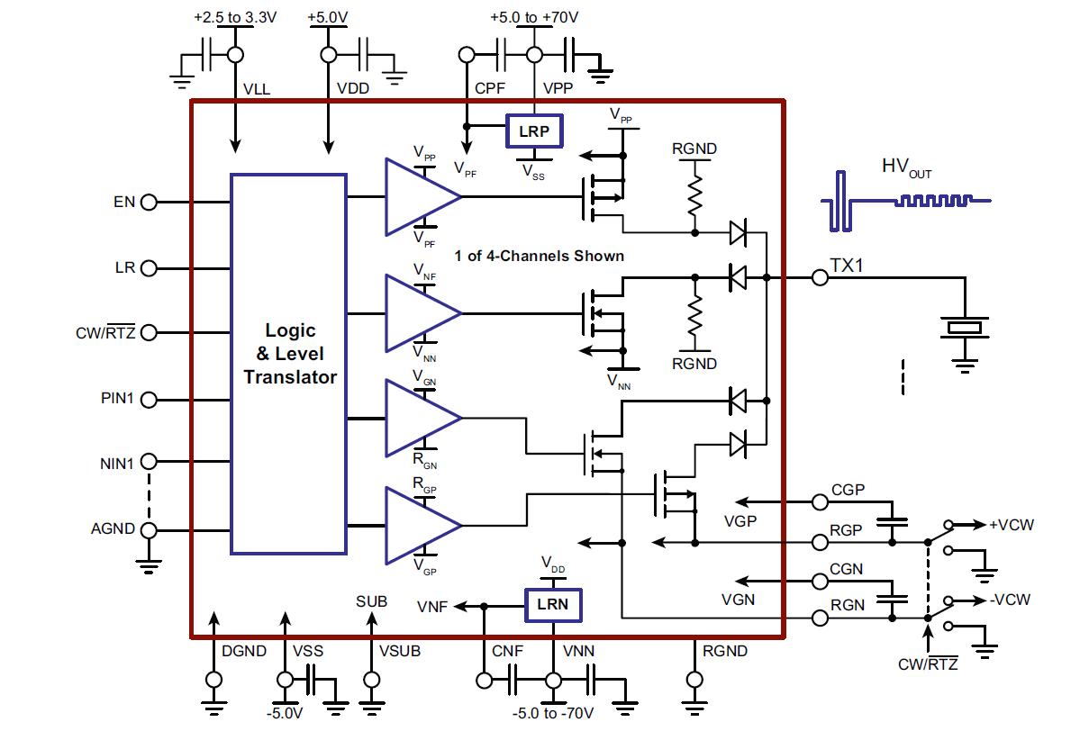 HV7331 の典型的な事例アプリケーション