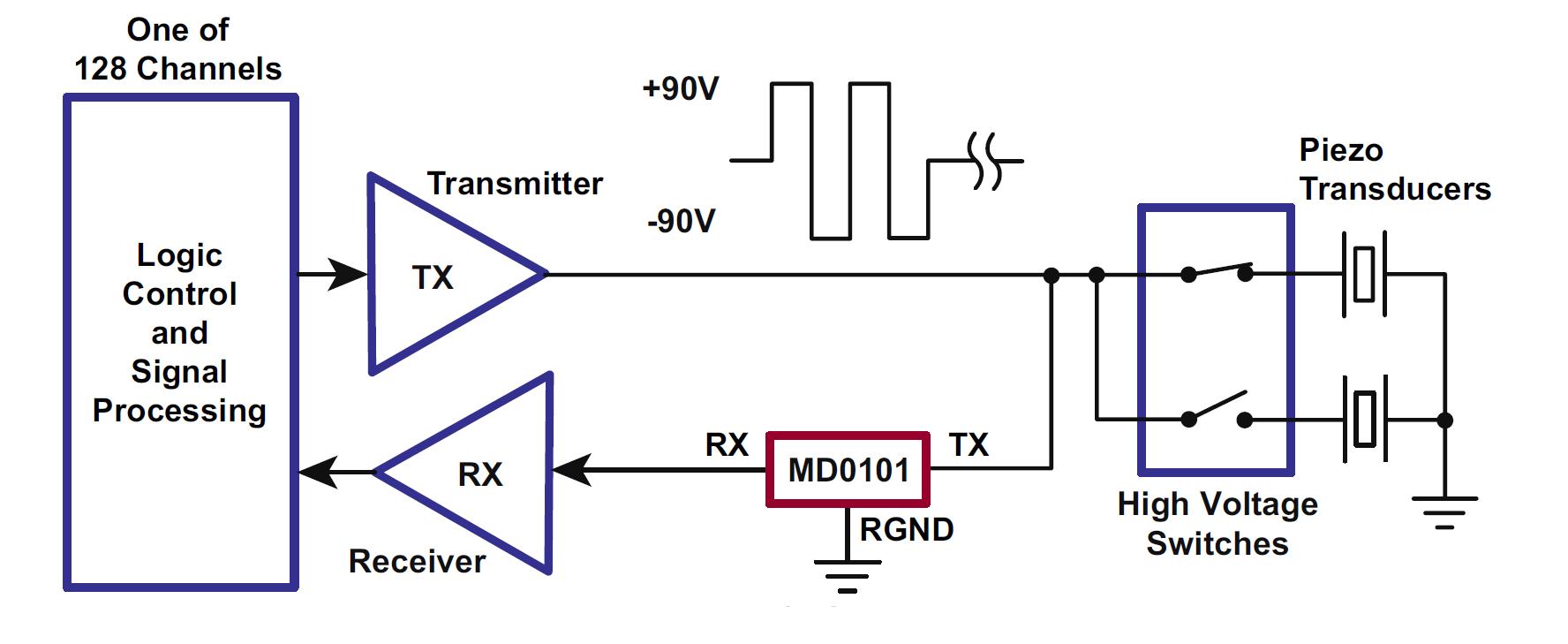 MD0101 典型的な回路図