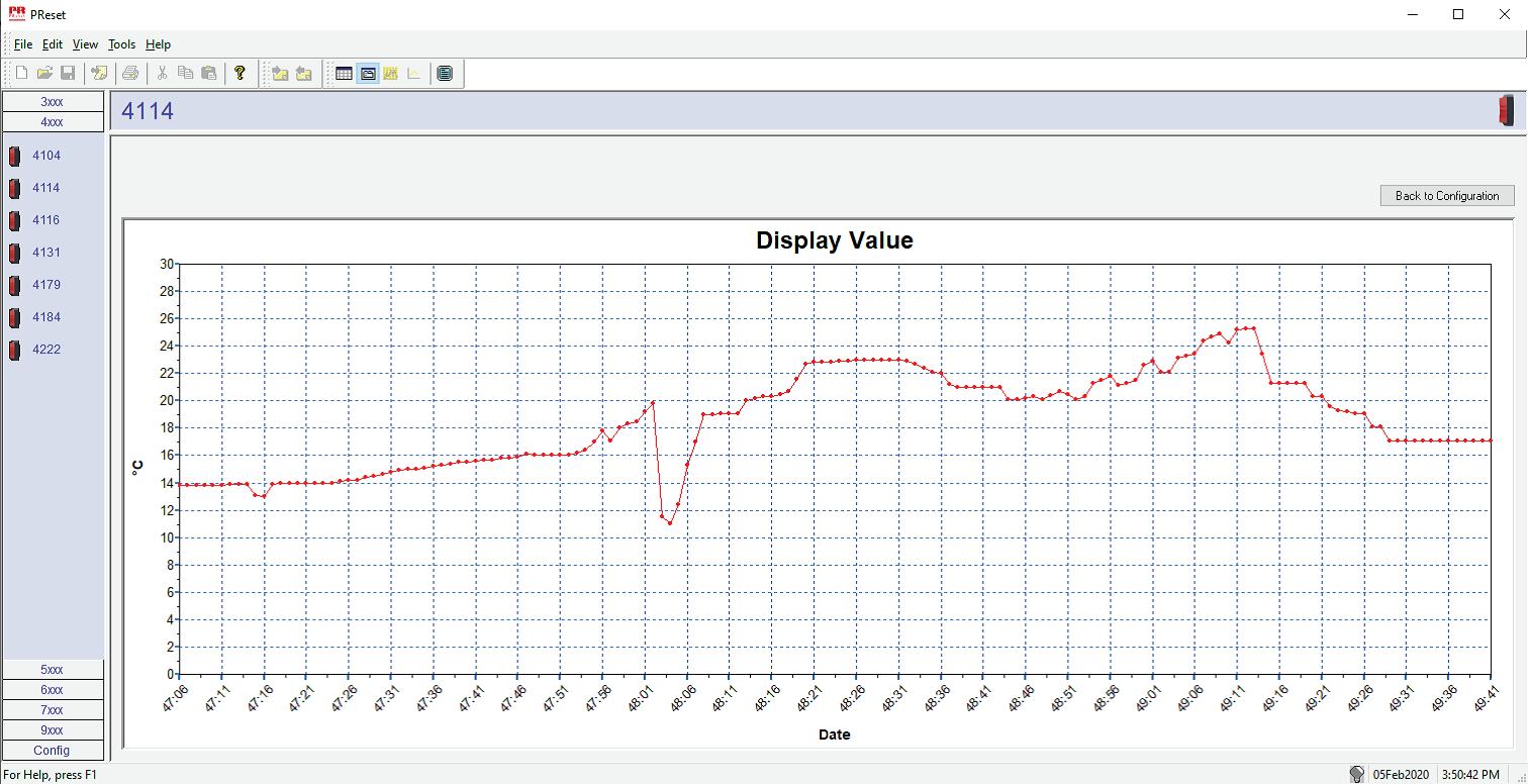 PR 4512 データロググラフ