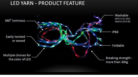 フレキシブル装飾灯 LED Yarn MX01 シリーズ