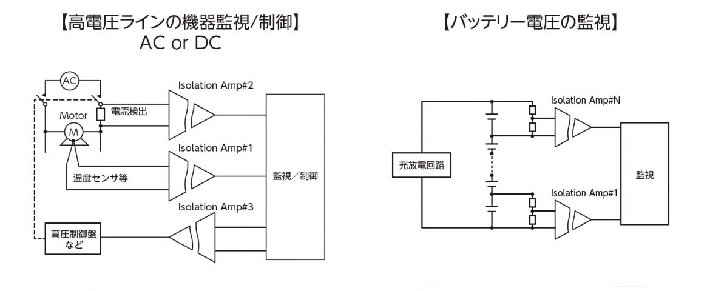 アイソレーションアンプの使用例