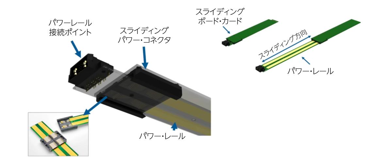 スライディングパワーコネクタの仕組み