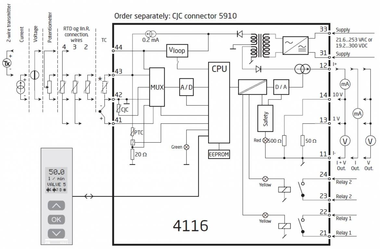 PR electronics 社製 4116 のブロック図