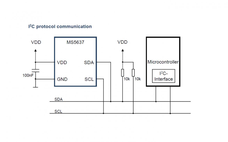 I2C 通信プロトコルを使ったアプリケーション事例