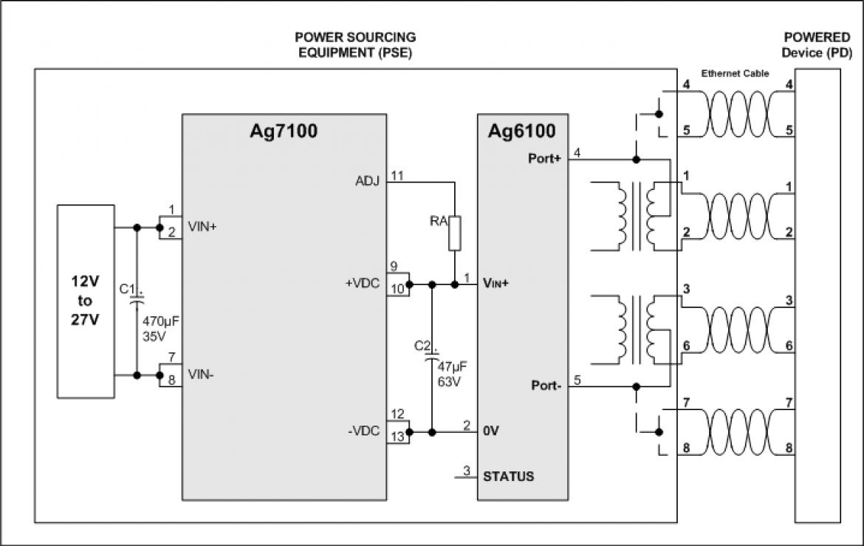 ag7100 と ag6100 の組み合わせブロック図
