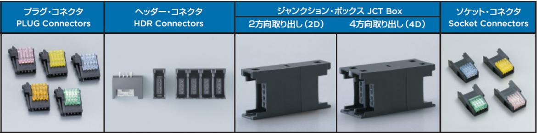 豊富な製品カテゴリを取り揃えております(左から:ケーブル結線用プラグコネクタ、基板搭載用コネクタ、中継用コネクタ、ケーブル結線用ソケットコネクタ)