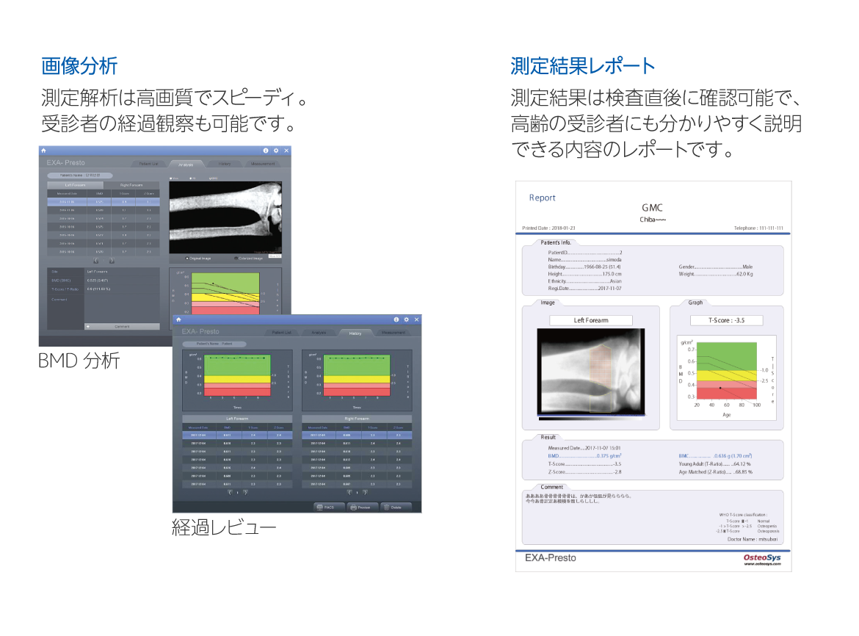 画像分析と測定結果レポート