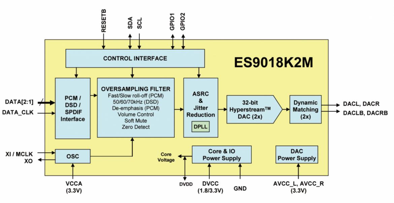 ES9018K2M 回路図