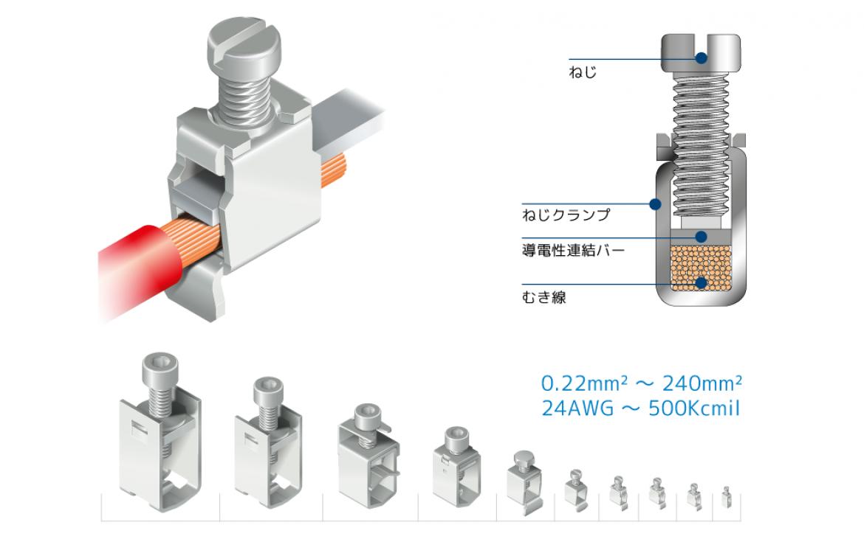 ねじ式クランプテクノロジーを使用した接続方法