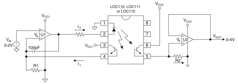 IXYS 社製 LOC110/LOC111/LOC112 高リニアリティー・アナログ・フォトカプラブロック図