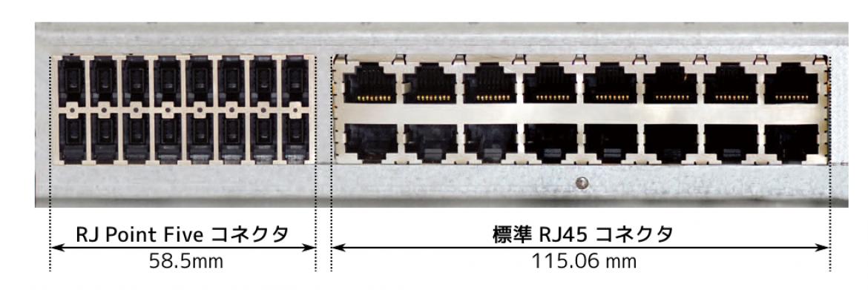 RJ Point Five と標準 RJ45 の寸法比較
