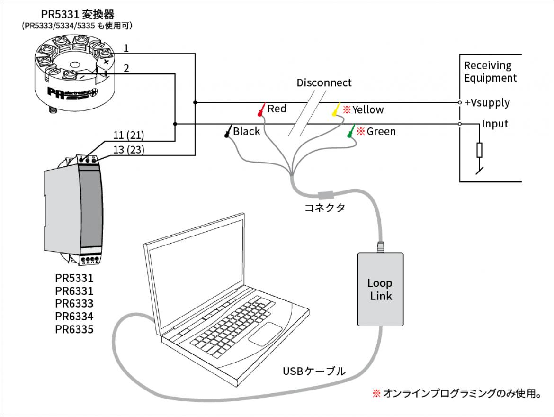 設定ツール Loop Link 5909 の接続参考図(EZ フック使用時)