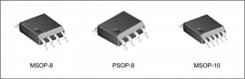 AM4951/R/2 のパッケージタイプ