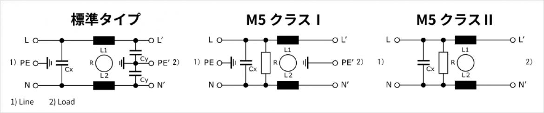5120 シリーズ各フィルタータイプの回路図