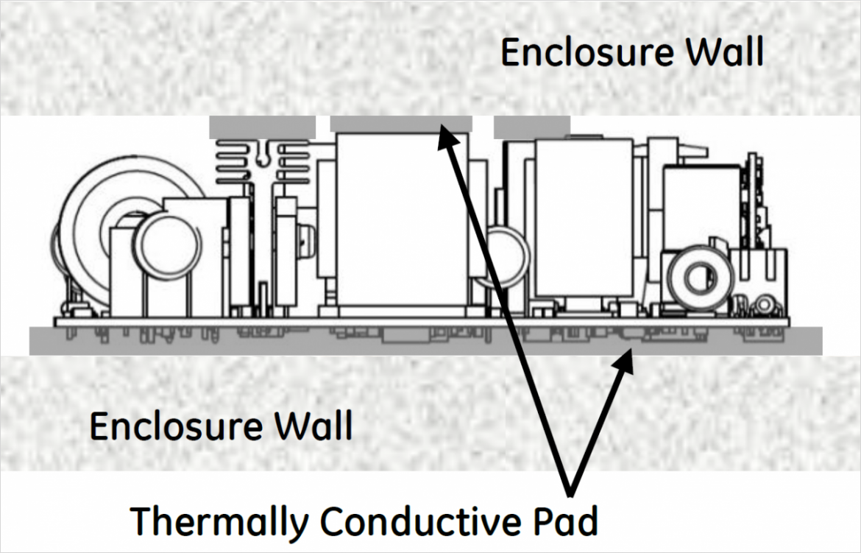 密閉筐体での使用例