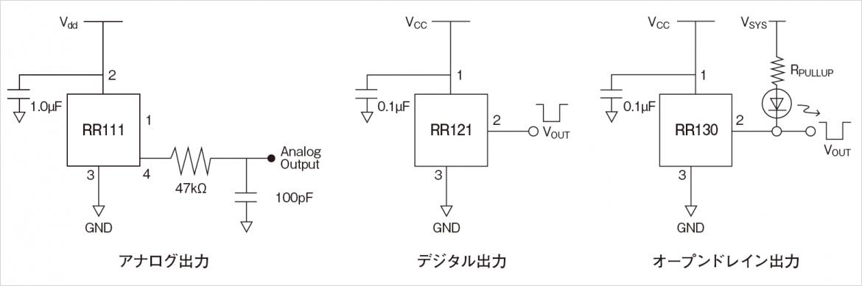 RedRock 磁気センサラインアップと回路図