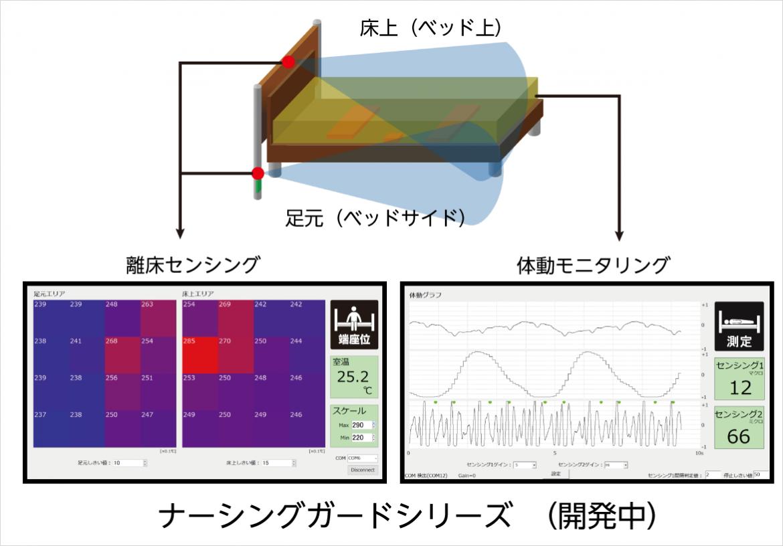 離床センサー+多機能介護マットレス(開発中)