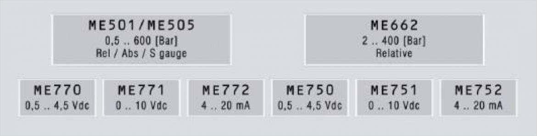 セラミック圧力センサ・シリーズ