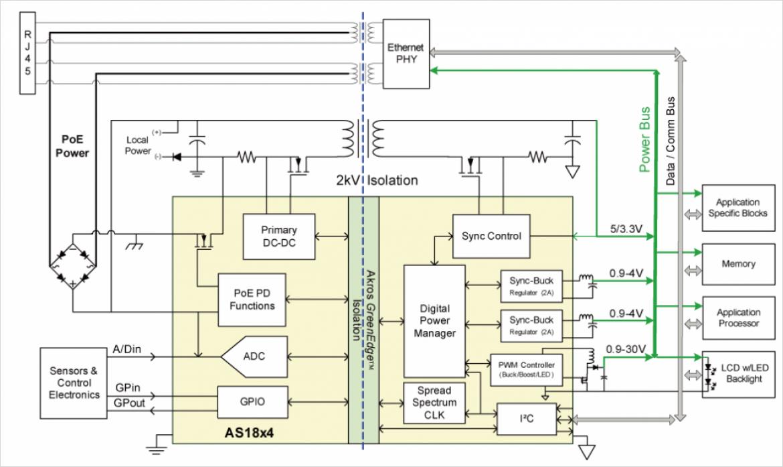 AS1854 アプリケーション事例図