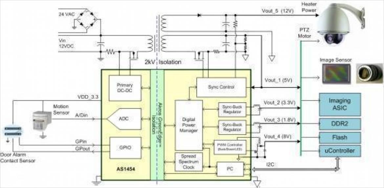 ネットワークカメラ回路例