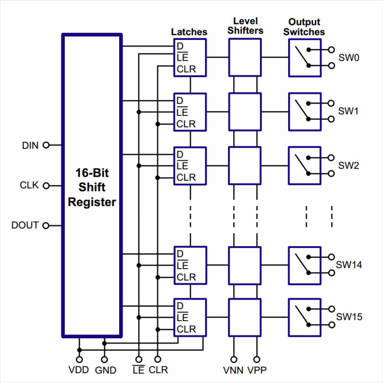 HV2601 回路ブロック図