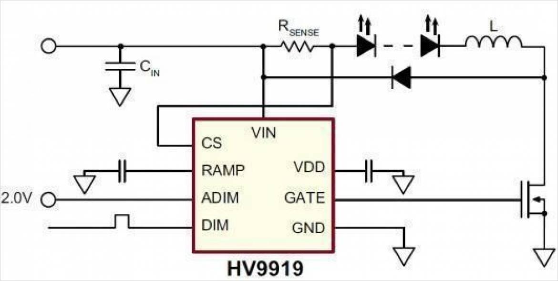 典型的なアプリケーション回路