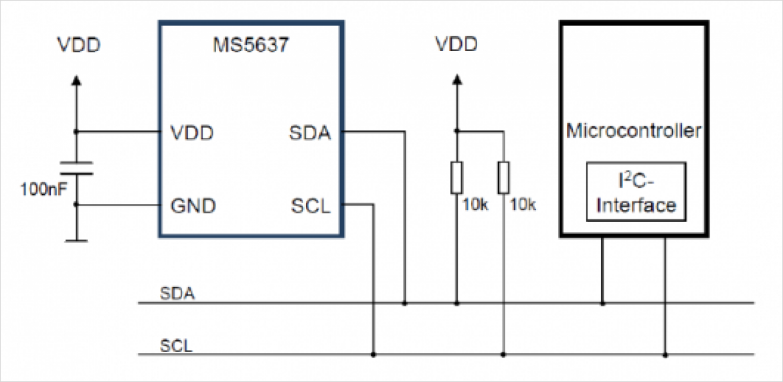 MS5637 I2C プロトコル事例アプリケーション