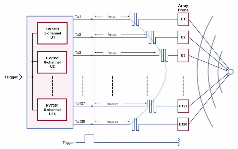 HV7351 の代表的な回路図