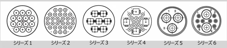 CPC シリーズ 1 ~ 6 までの極レイアウト図