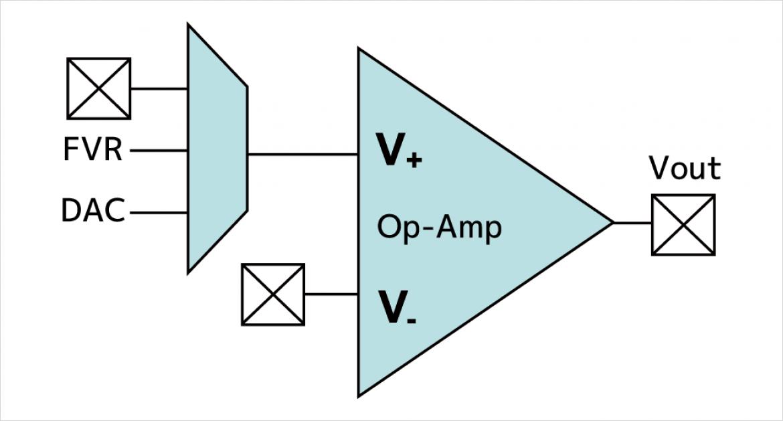 図1 入力ソース選択可能なオペアンプ