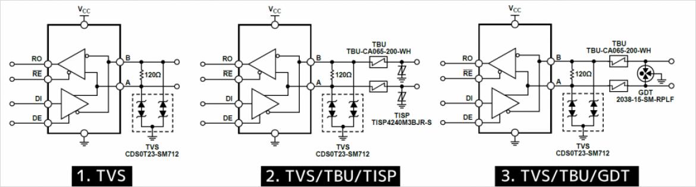 RS-485 通信トランシーバーによる3種類の保護構成