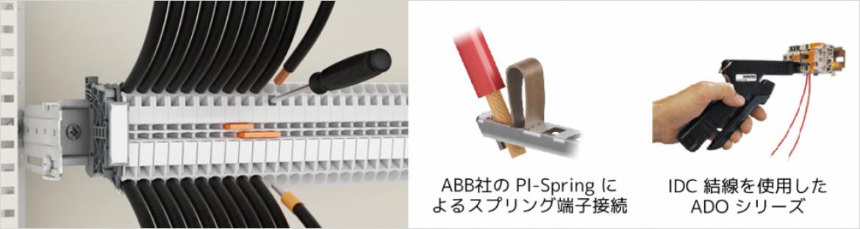 ABB 社のアントワレック端子台では豊富な接続方法が用意されています