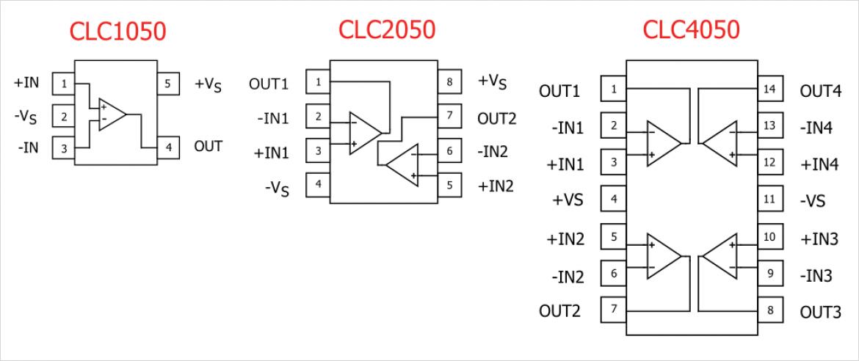 CLC1050/CLC2050/CLC4050 各型番のピン構成