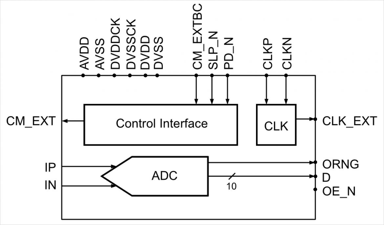 EXAR 社製 A/D コンバータ CDK1308 の回路図