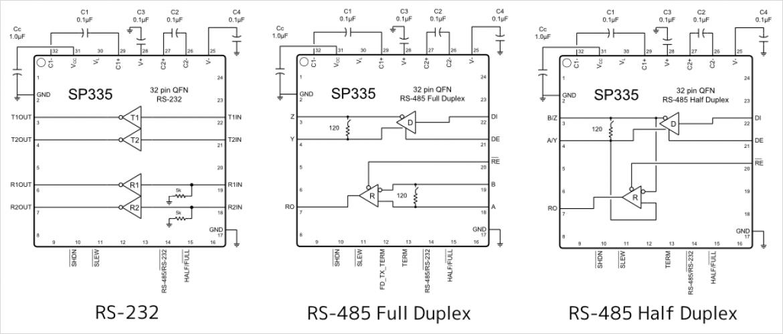 EXAR 社製 SP335E 内部回路ブロック図