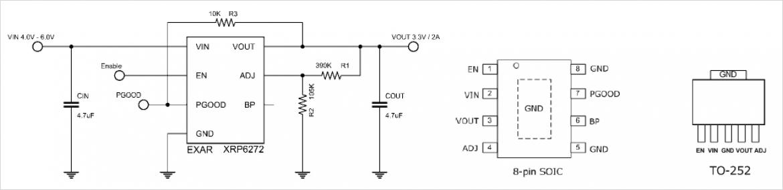 EXAR 社製 XRP6272 のアプリケーションブロック図(左)とピン配列(右)