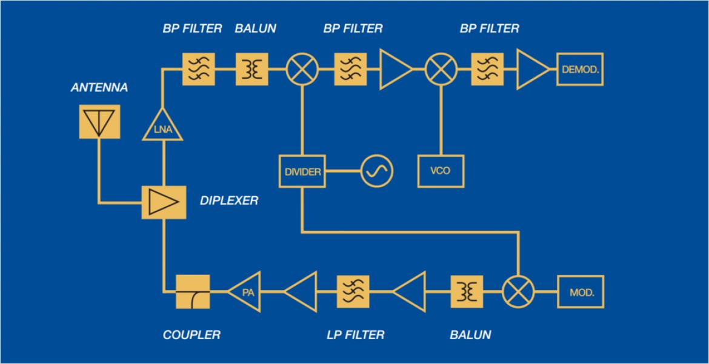 Johanson 社製 IPC を使ったアプリケーション事例図