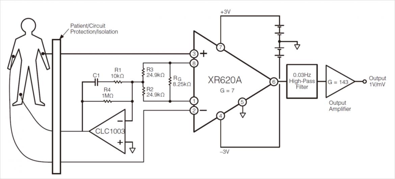 EXAR 社製 XR620A を使用した事例(心電計)