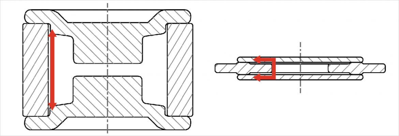従来品(左)と FLAT GDT (右)の断面図(内部絶縁に必要となる沿面距離は赤矢印で表示)