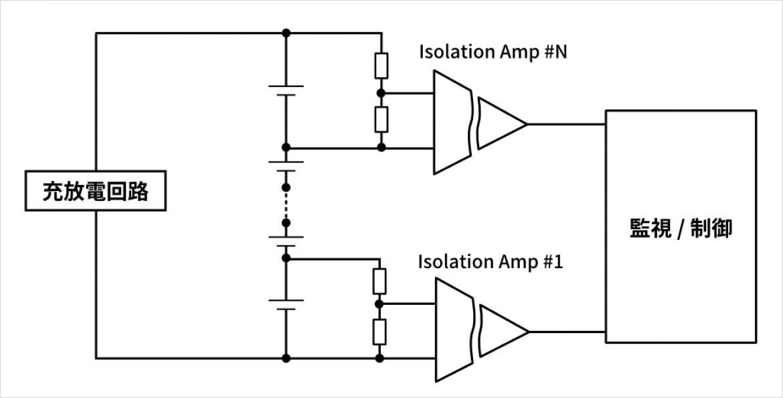 バッテリー電圧の監視/制御参考ブロック図