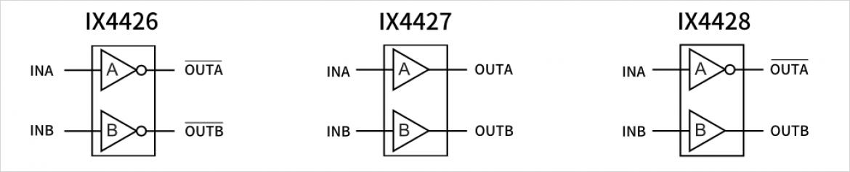 IXYS 社製 IX4426 / IX4427 / IX4428 のロジック構成図