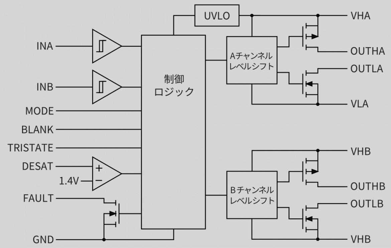 IGBT ゲートドライバー IC IX2204 ブロック図