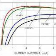 効率  Vout=3.3V