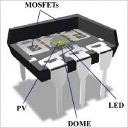 OptoMOS 技術を使った IXYS 社のソリッドステートリレー (SSR)