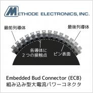 Methode Electronics 社製組み込み型 EBC 大電流コネクタの内部構造