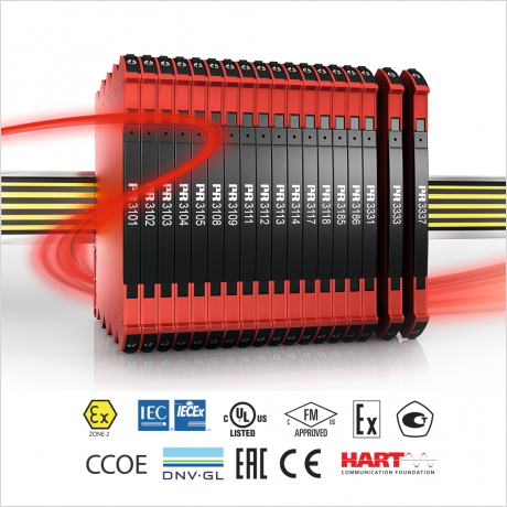 温度変換/ 信号変換ソリューション 3000 シリーズ