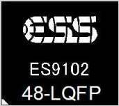 ESS Technology 社の SABRE³² ADC 製品