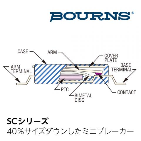 サーマル・カット・ミニブレーカー SC シリーズ